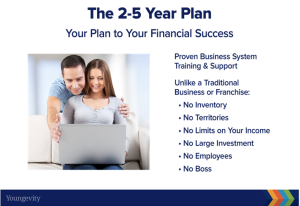 2 to 5 year plan, network marketing, youngevity